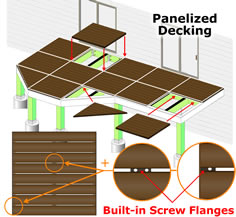 Aluminum Modular Decking Installation Diagram by Versadeck Decking
