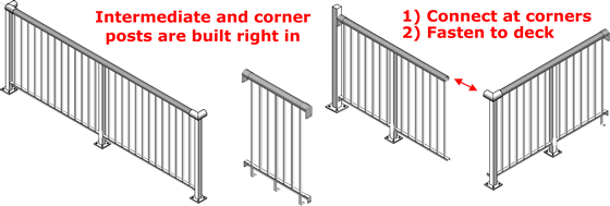 Versadeck Aluminum Railing come in complete rail sections to fit your deck