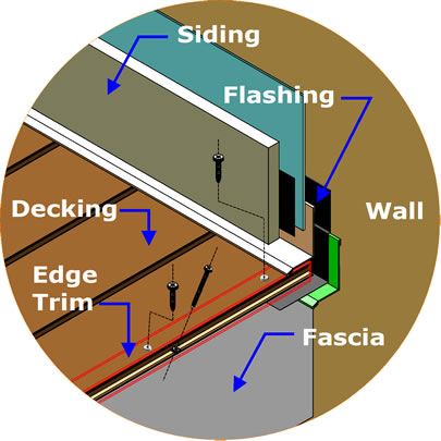 Aluminum Waterproof Decking Versadeck Versadry Wall Attachment Diagram