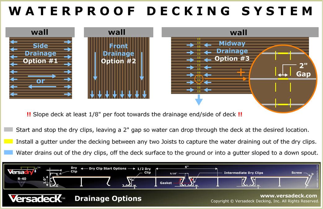 decktop