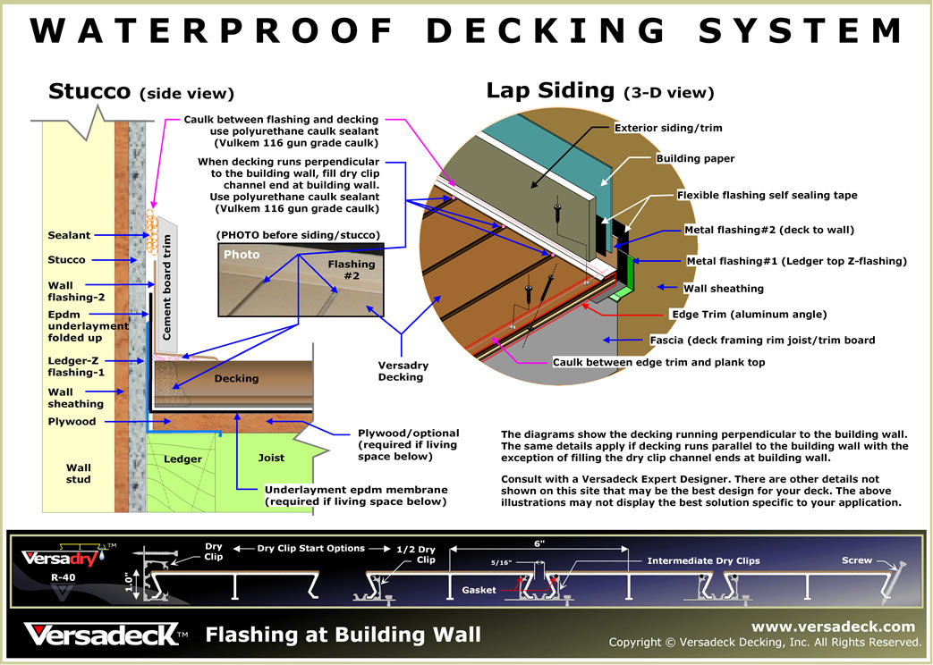 Waterproof Decking Solution Watertight Decking That S