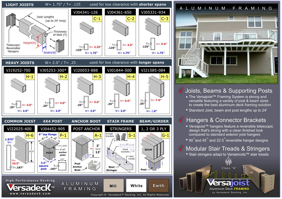 Versajoist Aluminum Deck Framing Solution By Versadeck