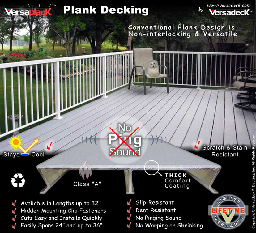 Versadeck Plank Decking with Picket Aluminum Railing